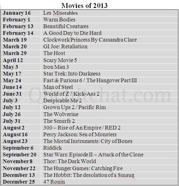 List of Movies Coming This Year nNW3C2fA
